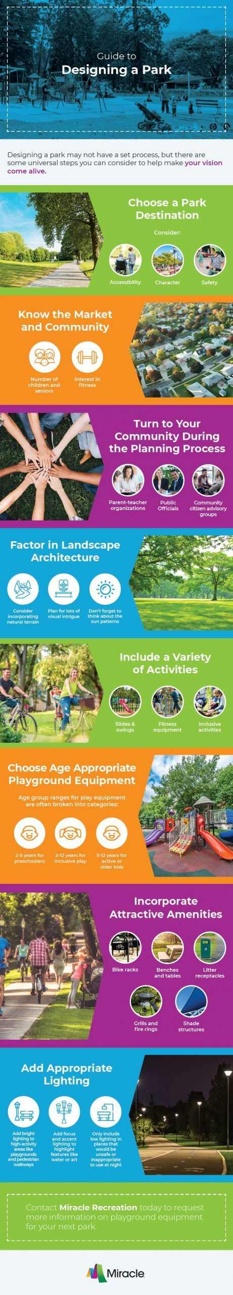 Your Guide To Designing A Park
