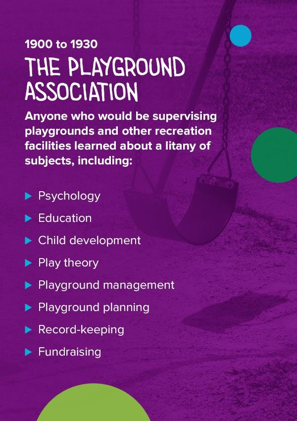 The Playground Association